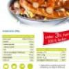 Fettfreie Wurst – so macht Abnehmen mit Low Carb noch mehr Spaß