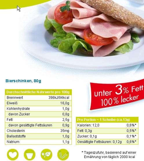 kalorienreduziert wurst diaet