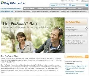 Weight Watchers und Fragen zu Rezepten und Punkten