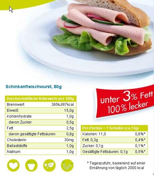 wurst kalorienreduziert abnehmen
